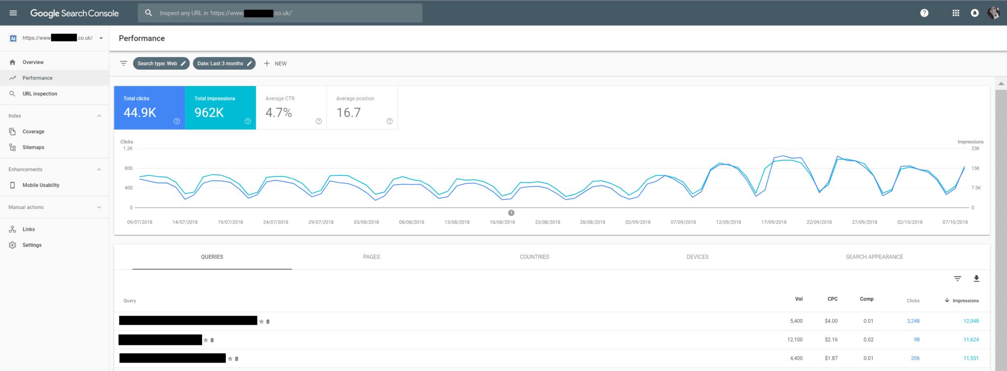Google Search Console - Performance Report - Impressions